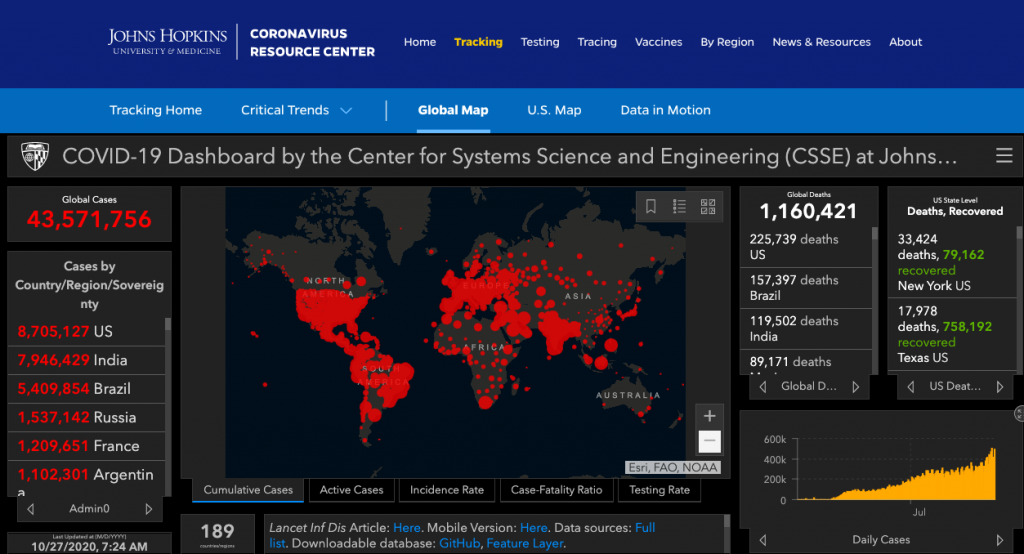 Johns Hopkins Coronavirus dashboard showing statistics of cases and deaths